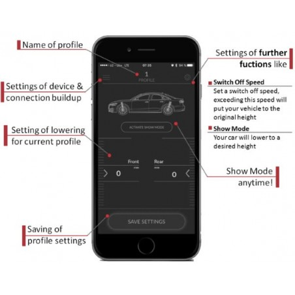 Module de suspension sport SupRcars® pour Audi A6/ S6 / RS6 (C7)
